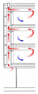 Sistemul de extragere a aerului