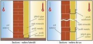 Captusirea peretilor cu materiale cu efect antifonic
